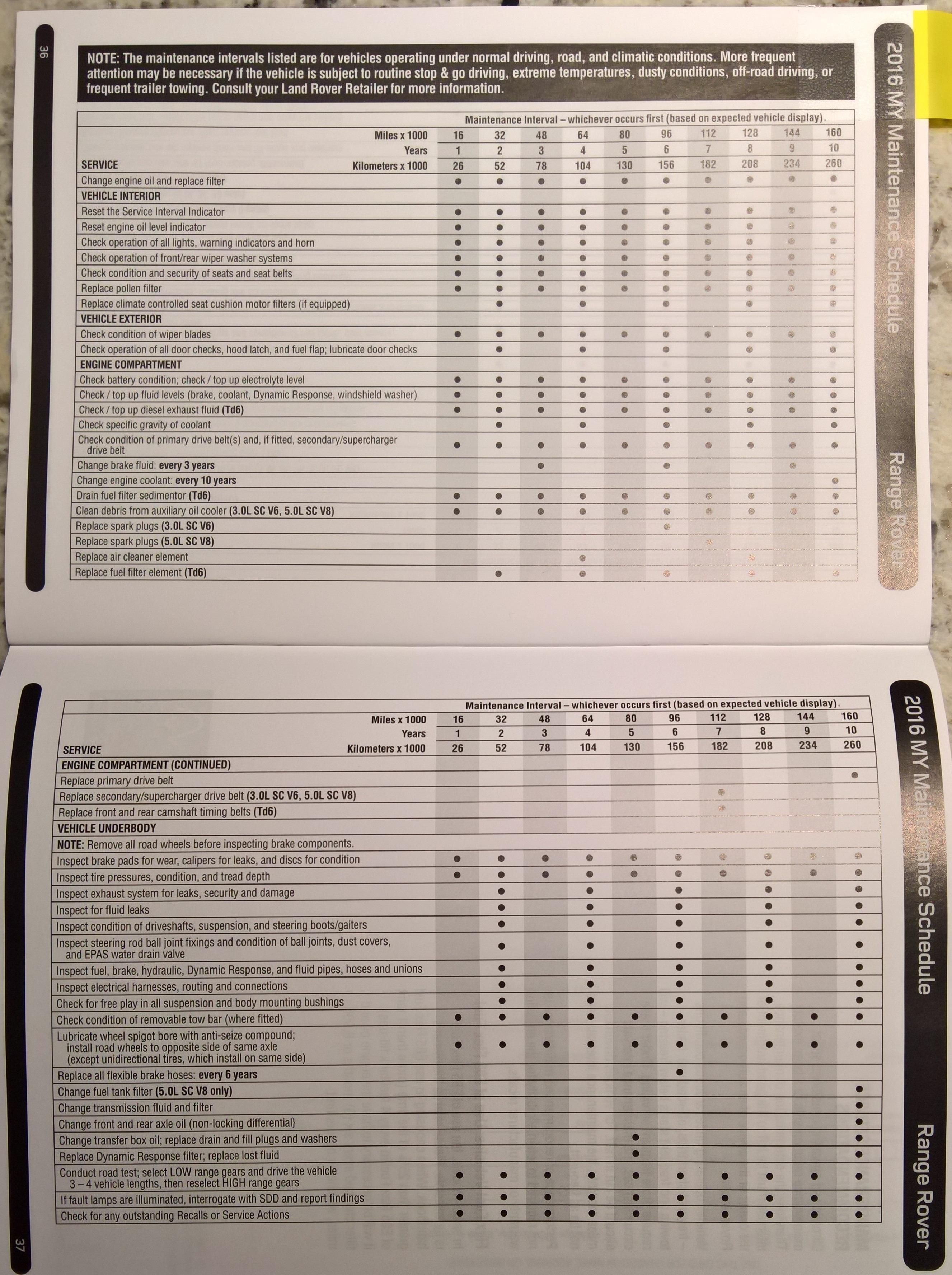 Maintenance Schedule - Range rover maintenance schedule